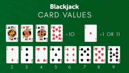 Chiến thuật chơi Blackjack dễ chiến thắng chia sẻ cho dân cá cược