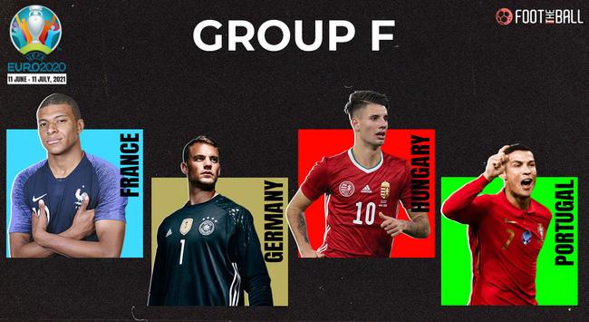 Nhận định kèo bóng đá Euro 2020 – Bảng đấu tử thần
