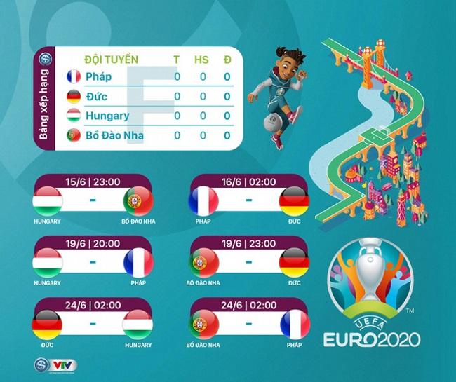 nhan-dinh-keo-bong-da-euro-2020