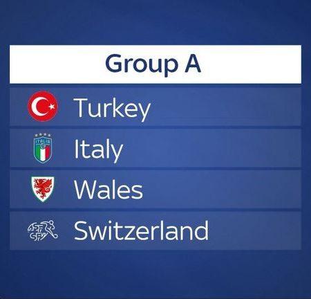 Cập nhật những nhận định soi kèo bảng A Euro 2021 mới nhất